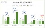 지누스의 Non-USA 세부 지역별 매출액 그래프