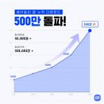 헤이딜러 앱의 누적 다운로드 수가 500만회를 돌파했다