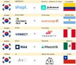 중남미 5개국 조인트 벤처 추진 기업(한국-중남미 순으로 표시)