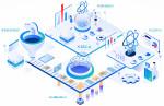 DS2.ai 모식도: 데이터 수집부터 AI 개발과 배포, 유지보수까지 4가지 솔루션이 하나의 사이클로 자동 수행된다