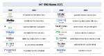 ESG Korea 2021 선정 스타트업