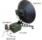 한화시스템이 양산하는 '군위성통신체계-II' 운반용 단말기 형상
