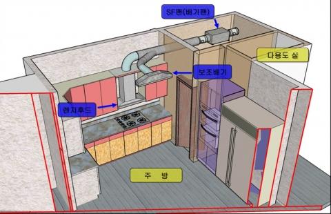 래미안, 국내 최초 분리형 주방 배기 시스템 도입 - 뉴스와이어