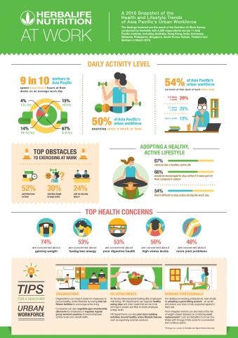 Whole Foods Diet Program Survey