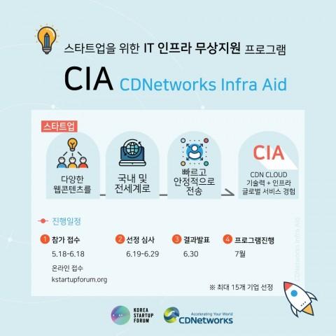 씨디네트웍스, 코리아스타트업포럼과 스타트업 IT 인프라 지원 프로그램 공동 발표