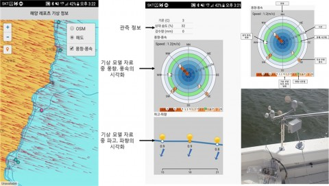 에스이랩, 해양레포츠용 해양기상정보 모바일 서비스 현장평가 진행