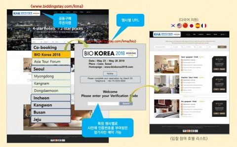 비딩스테이 서비스 주요 화면