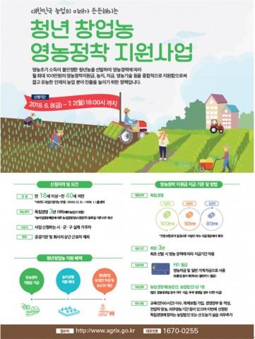 청년 창업농 영농정착 지원사업 포스터