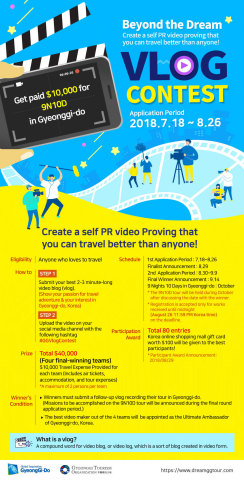 "Gyeonggi Provincial Government and Gyeonggi Tourism Organization (GTO) are hosting an international video contest called ""Beyond the Dream VLOG Contest 2018."" Video submissions will be accepted until August 26, 2018 (Korean Standard Time). The goal of the ""Beyond the Dream VLOG Contest 2018"" is to raise global awareness of Gyeonggi Province as an attractive travel destination and to select a Gyeonggi-do tourism ambassador who will show the world the charms of the province. Four final-winning teams will win a 10 day trip to Gyeonggi Province. USD 10,000 travel expenses for airline tickets and other travel expenses will be provided for each team"