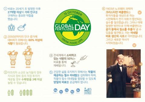야라코리아가 세계비료의 날을 맞아 발표한 식량안보와 지속가능 농업의 중요성을 담은 인포그래픽
