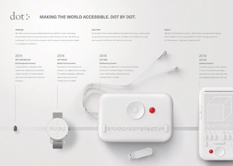 Making the World Accessible, Dot by Dot