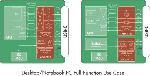데스크탑/노트북 PC 전기능 사용 케이스