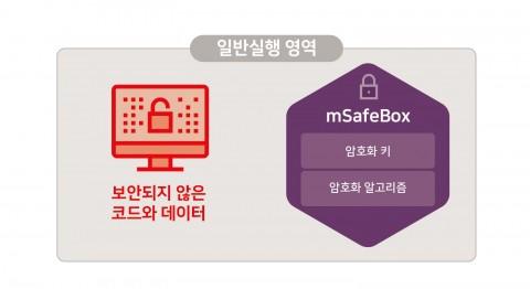 mSafeBox 일반실행 영역