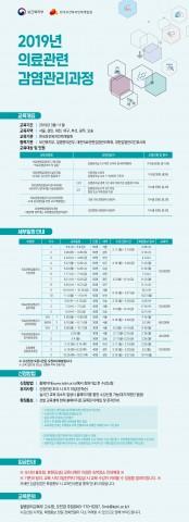한국보건복지인력개발원이 실시하는 의료관련감염 예방 교육 강화 포스터