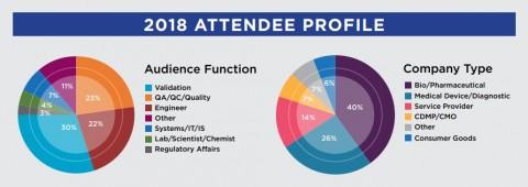 2018 참가자 프로필