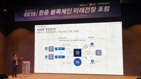 아이즈 프로토콜은 한중 블록체인 미래전망 포럼에서 한국 대표 프로젝트로 발표를 진행했다