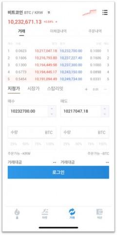 후오비 코리아(Huobi Korea)는 '모바일 앱 2.7 버전' 업데이트를 완료했다