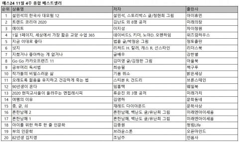 예스24 11월 4주 종합 베스트셀러