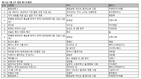 예스24 1월 2주 종합 베스트셀러
