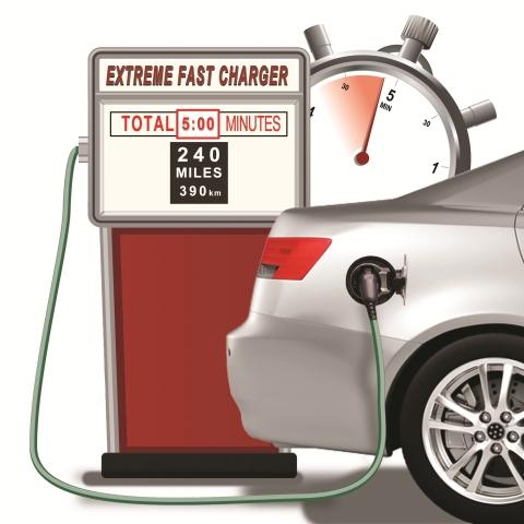 Enevate는 휘발유 주유만큼 빠르고 쉬운 EV 충전을 목표로 하고 있다