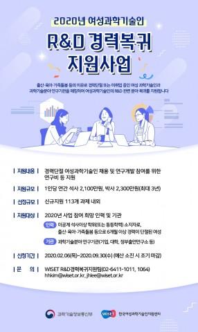 2020년 '여성과학기술인 R&D 경력복귀 지원사업' 모집 포스터