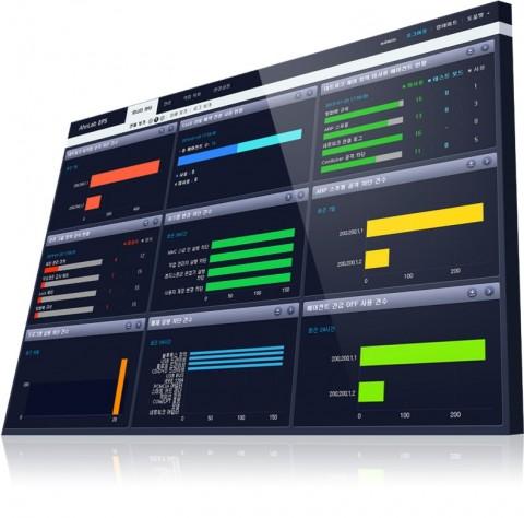 안랩이 보안과 편의성 업그레이드한 특수목적 시스템 전용 보안솔루션 안랩 EPS 2.0을 출시했다