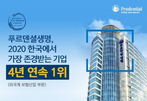 푸르덴셜생명이 4년 연속 한국에서 가장 존경받는 기업 1위에 선정됐다