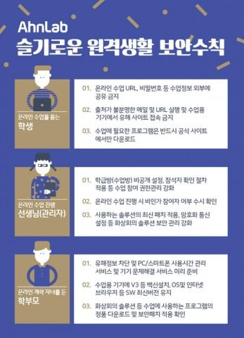 안랩 슬기로운원격생활 보안 수칙