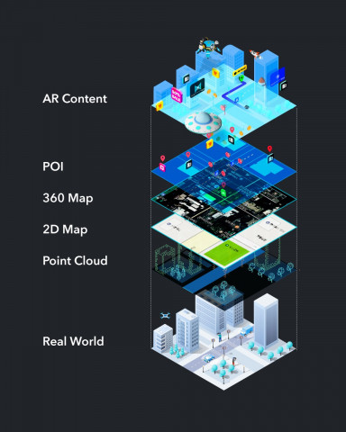 맥스트 VPS(Visual Positioning System) 아키텍처