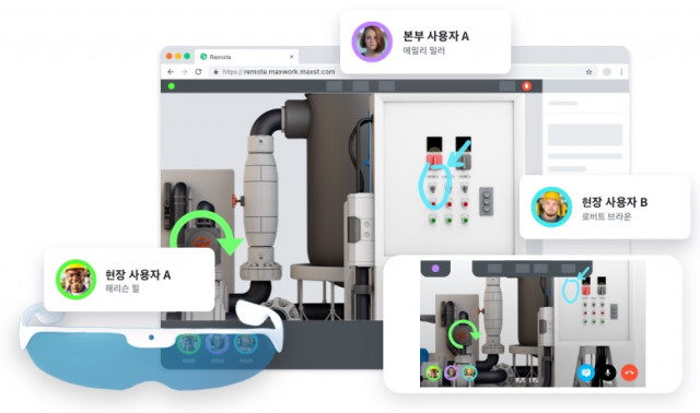 MAXWORK는 ios-android-PC Web과 스마트글라스에 이르는 크로스 플랫폼 서비스이다