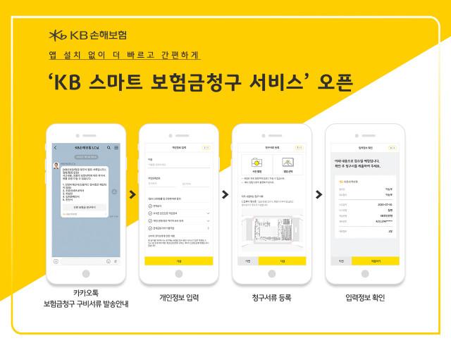 KB손해보험이 KB 스마트 보험금 청구 서비스를 오픈했다