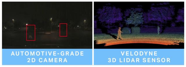 어두운 조건에서 가로등과 자동차 하향등을 사용하여 자동차 카메라와 벨로다인의 Velarray 라이더로 생성된 이미지를 나란히 비교