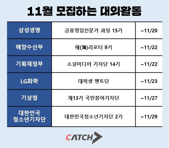 11월에 모집하는 대외활동 목록