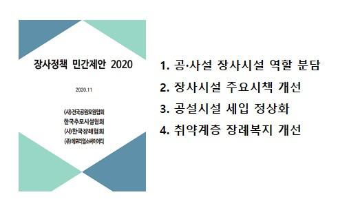 '장사정책 민간제안 2020' 표지