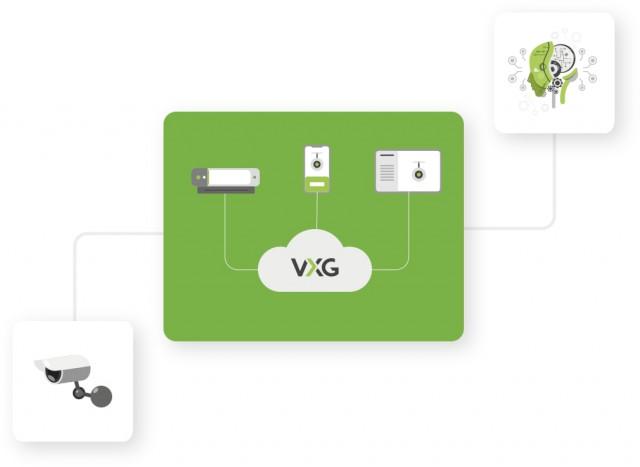 VXG가 쉬운 비디오 제작 및 스트리밍이 가능한 VXG 클라우드 원을 선보였다