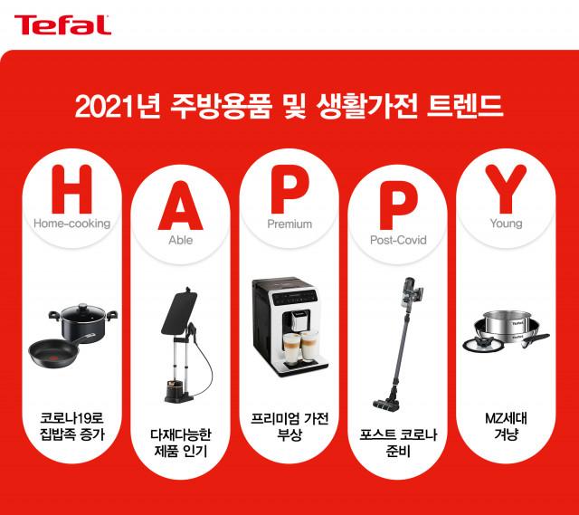 테팔이 2021 주방용품∙생활가전 트렌드를 HAPPY로 선정했다