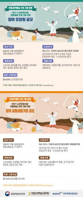 2021 노인요양시설 전통예술 프로그램 지원 사업 포스터
