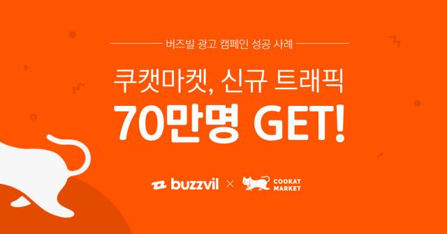 쿠캣마켓 버즈빌 광고 플랫폼 통해 '신규고객 유치 캠페인' 진행