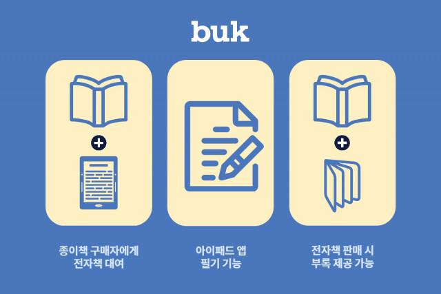 북이오가 대학 교재 최적화 판매를 위해 전자책 무료 제공 서비스를 제공한다