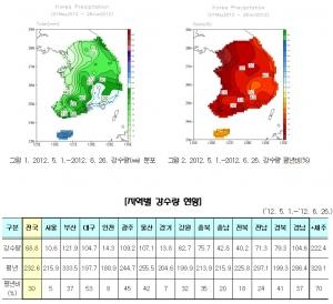 전국 강수량 현황 (사진제공: 기상청)
