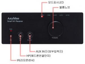 ㈜티엔엔솔루션의 미니 하이파이 오디오 '애니블루(Anyblue) T5' (사진제공: 티엔엔 솔루션)