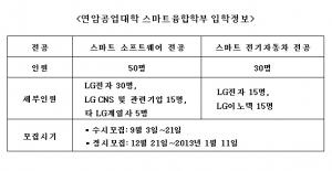 연암공업대학 스마트융합학부 입학정보 (사진제공: LG)