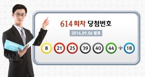 이번 로또 614회 당첨번호는 8, 21, 25, 39, 40, 44 보너스 18이다. (사진제공: 리치커뮤니케이션즈)