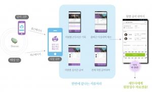 영세 자영업자를 위한 모바일 근태관리 서비스 알밤이 모바일 앱 서비스를 출시했다고 밝혔다.