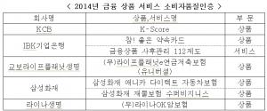 2014년 금융 상품 서비스 소비자품질인증 표 (사진제공: 금융소비자연맹)