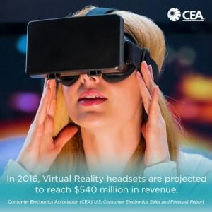 가상현실이 CES 2016에서 현실화 되다 (사진제공: Consumer Electronics Association)