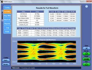 PAM4 분석 결과 (사진제공: 한국텍트로닉스)