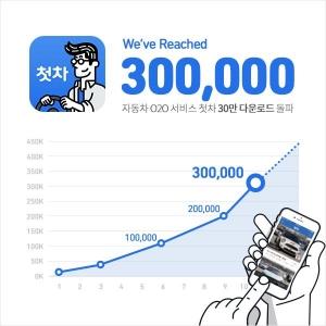 중고차 O2O 서비스 앱 첫차의 누적 다운로드 수가 2015년 3분기를 기점으로 30만건을 돌파했다 (사진제공: 미스터픽)