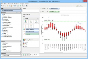 아쿠아 데이터 스튜디오 박스 플롯(Aqua Data Studio) 시각 분석 박스 플롯 (사진제공: AquaFold, Inc.)