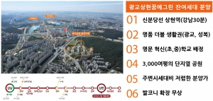 신분당선 상현역 광교상현 꿈에그린 (사진제공: 한화건설)
